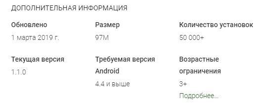 статистика устанок приложения